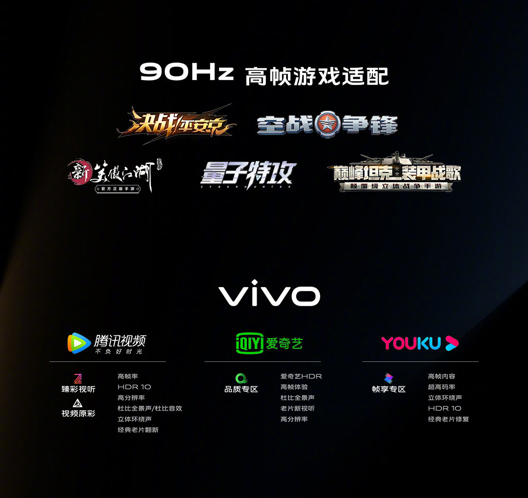 "vivo还与网易游戏联合首发""决战平安京"""